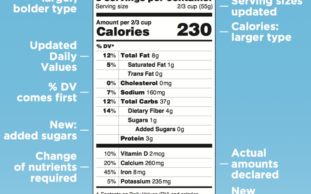 FDA Updates the Food Label!